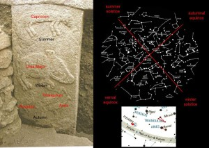 "The Polecat, Boar, and Birds stone... ...PORTASAR, so called ""Göbekli Tepe"" is the oldest known human-made religious structure. It was built in the Armenian Highland around the 12 th millennium BCE . Now occupied by turkic nomads.."
