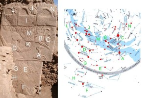 "Vulture and Scorpion stone compared to modern Star Map... ...PORTASAR, so called ""Göbekli Tepe"" is the oldest known human-made religious structure. It was built in the Armenian Highland around the 12 th millennium BCE . Now occupied by turkic nomads.."