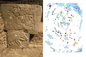 "Boar and Birds stone compared to modern Star Map... ...PORTASAR, so called ""Göbekli Tepe"" is the oldest known human-made religious structure. It was built in the Armenian Highland around the 12 th millennium BCE . Now occupied by turkic nomads.."